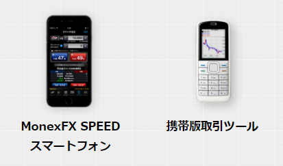 マネックスFX取引ツール (2)