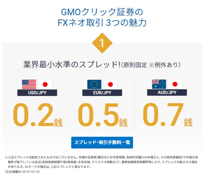 GMOクリック証券も今回ばかりは負け!